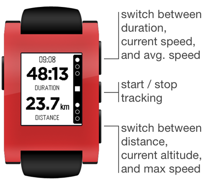 Routie on Pebble controls